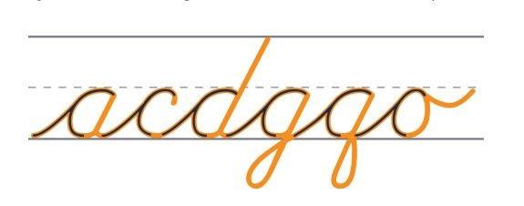 cursivelogic