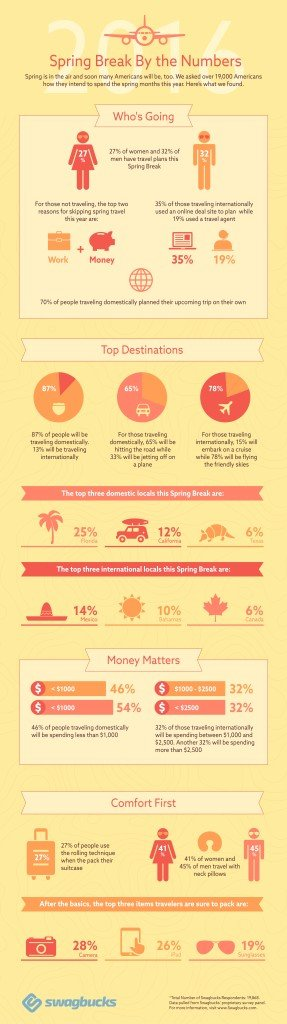 Spring Break By the Numbers CC_v2-page-001
