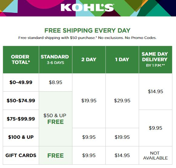 Is Kohls Open On Christmas Day.Kohl S Up To 30 Off Kohl S Cash And Last Day For Free