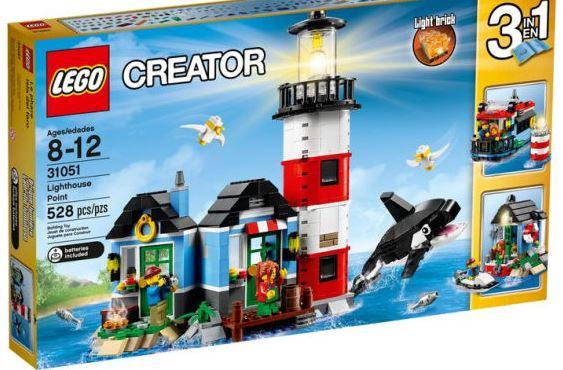 creatorlighthouse