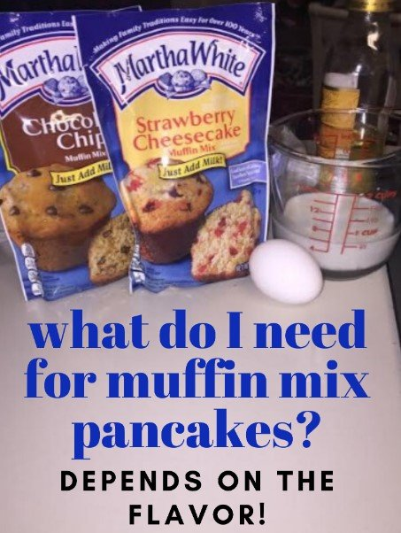 What Do I Need for Muffin Mix Pancakes